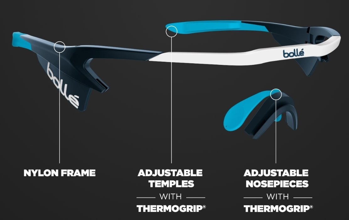 Bolle frame technology