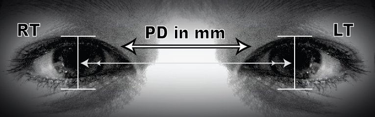 How to take a PD