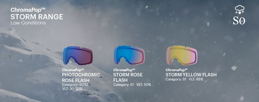 Smith Goggle Low Light lenses