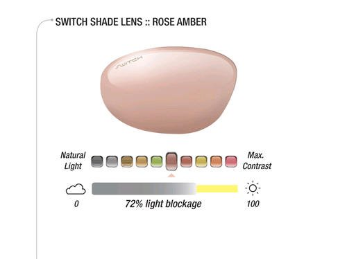 Switch Rose amber lenses