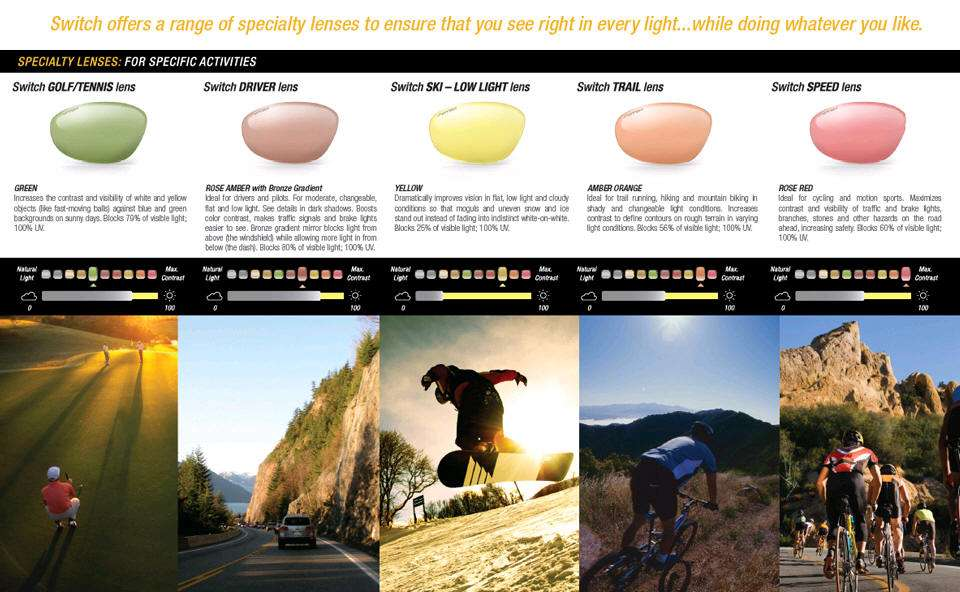 Switch Specialty lenses
