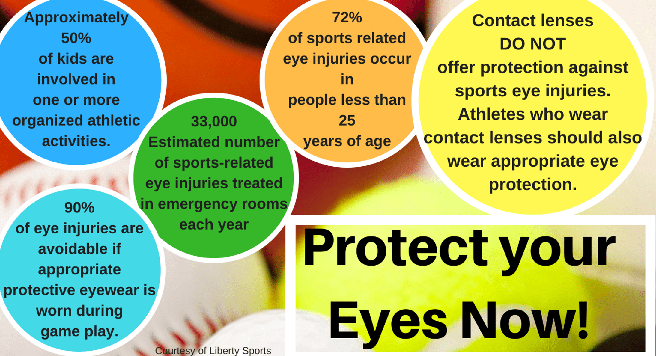 Protect your eyes