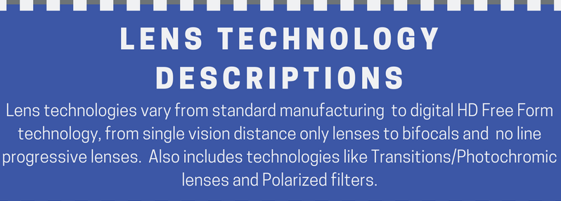 Prescription Lens technology